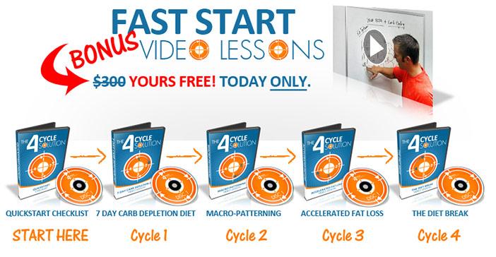 14 day rapid fat loss plan pdf